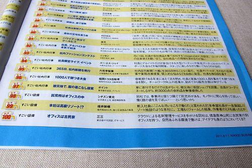 一番目に付く、堂々の第100位!(日経ビジネス・8月1日号・47ページ)